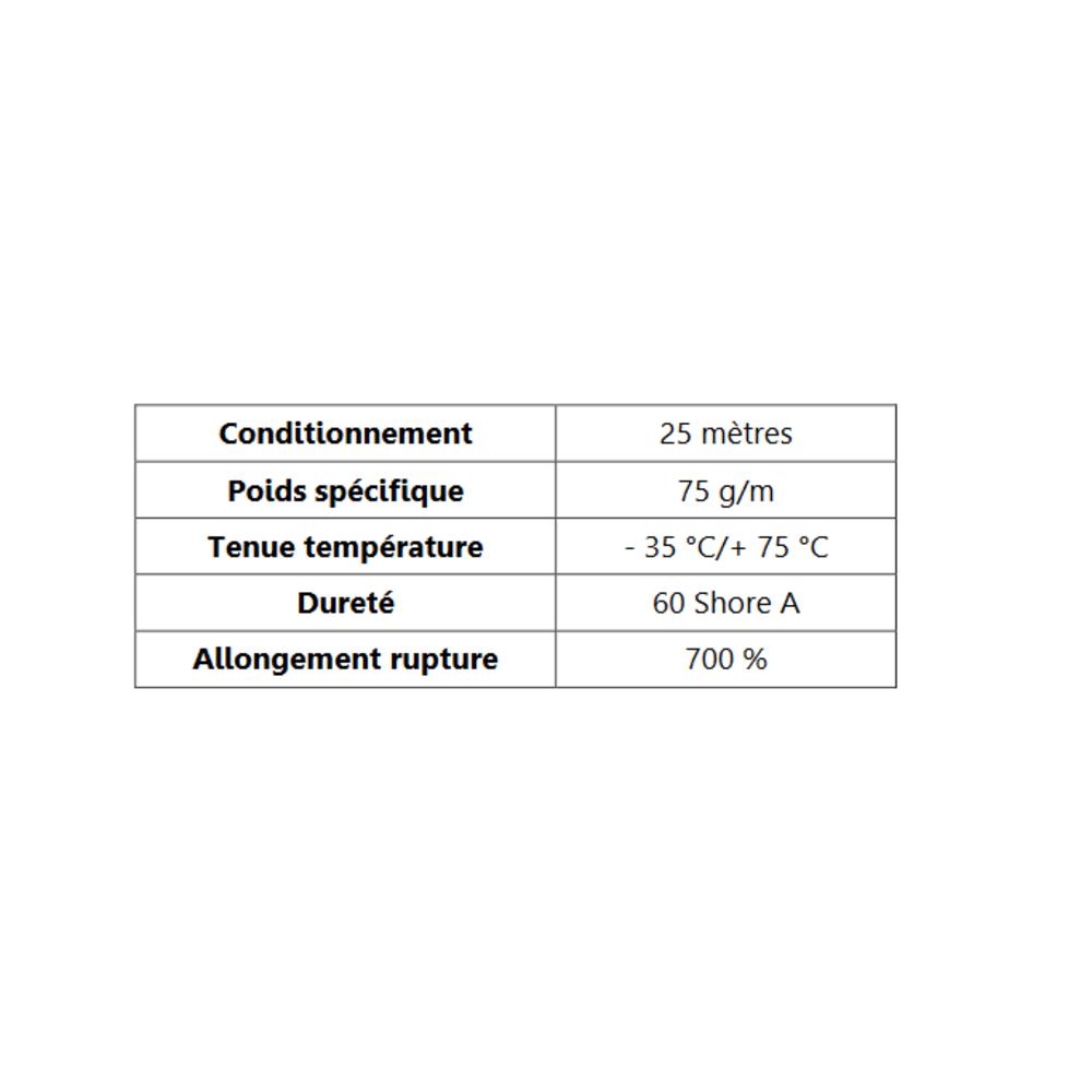 Isotherme   Réf 350   Vendu au Mètre