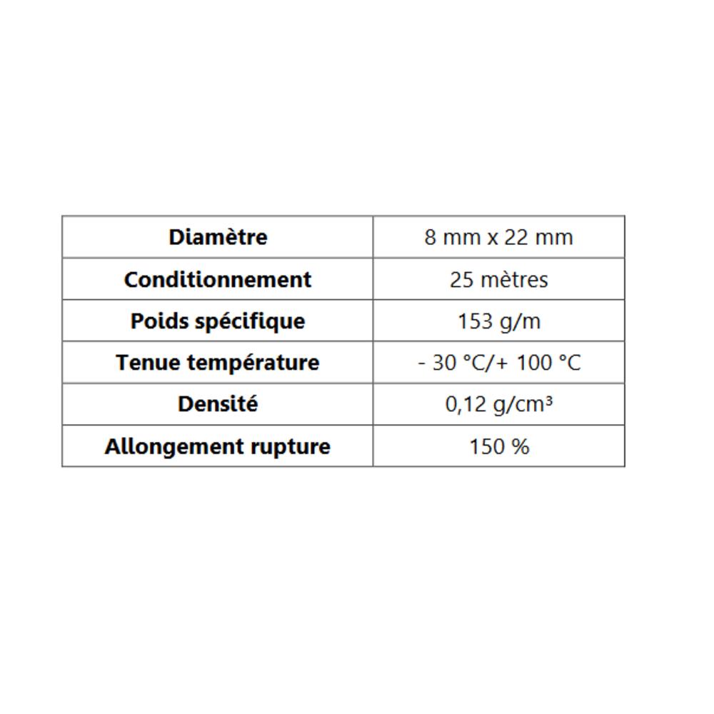Rond EPDM Cellulaire   Ref 841   Vendu au Mètre